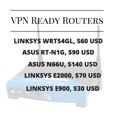 Recommended routers which are VPN friendly.